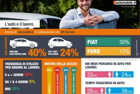automobile_lautoeillavoro